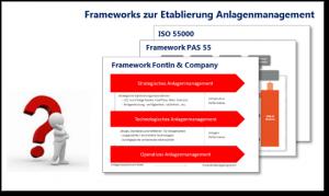 Frameworks Anlagenmanagements